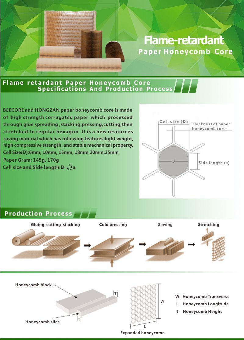 阻燃纸蜂窝芯 产品描述图