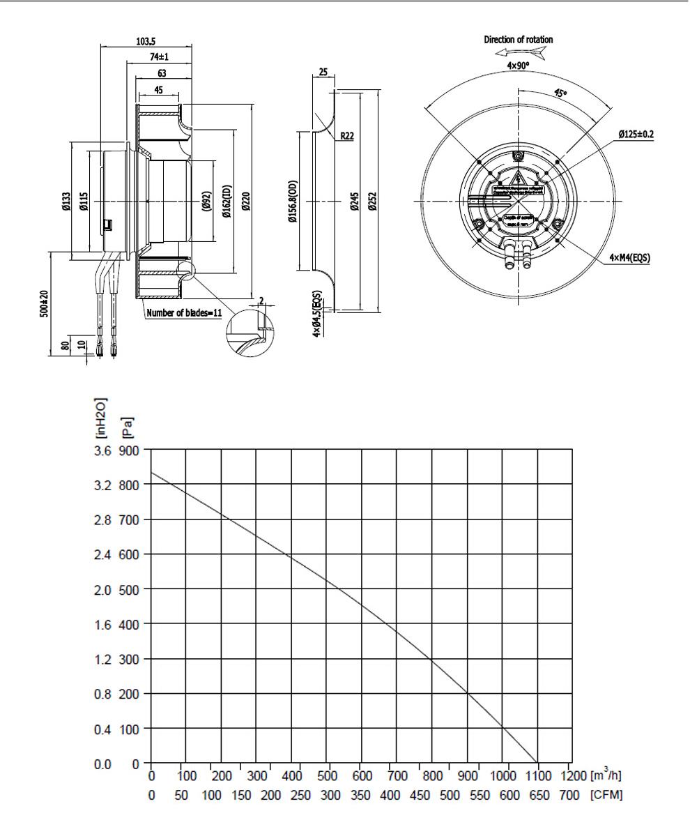 EC-Centrifugal-Backward-220-2EH_02_01