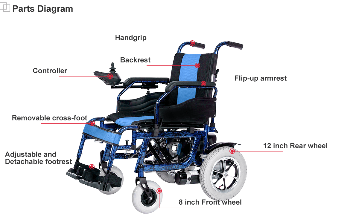 electric wheelchair parts diagram