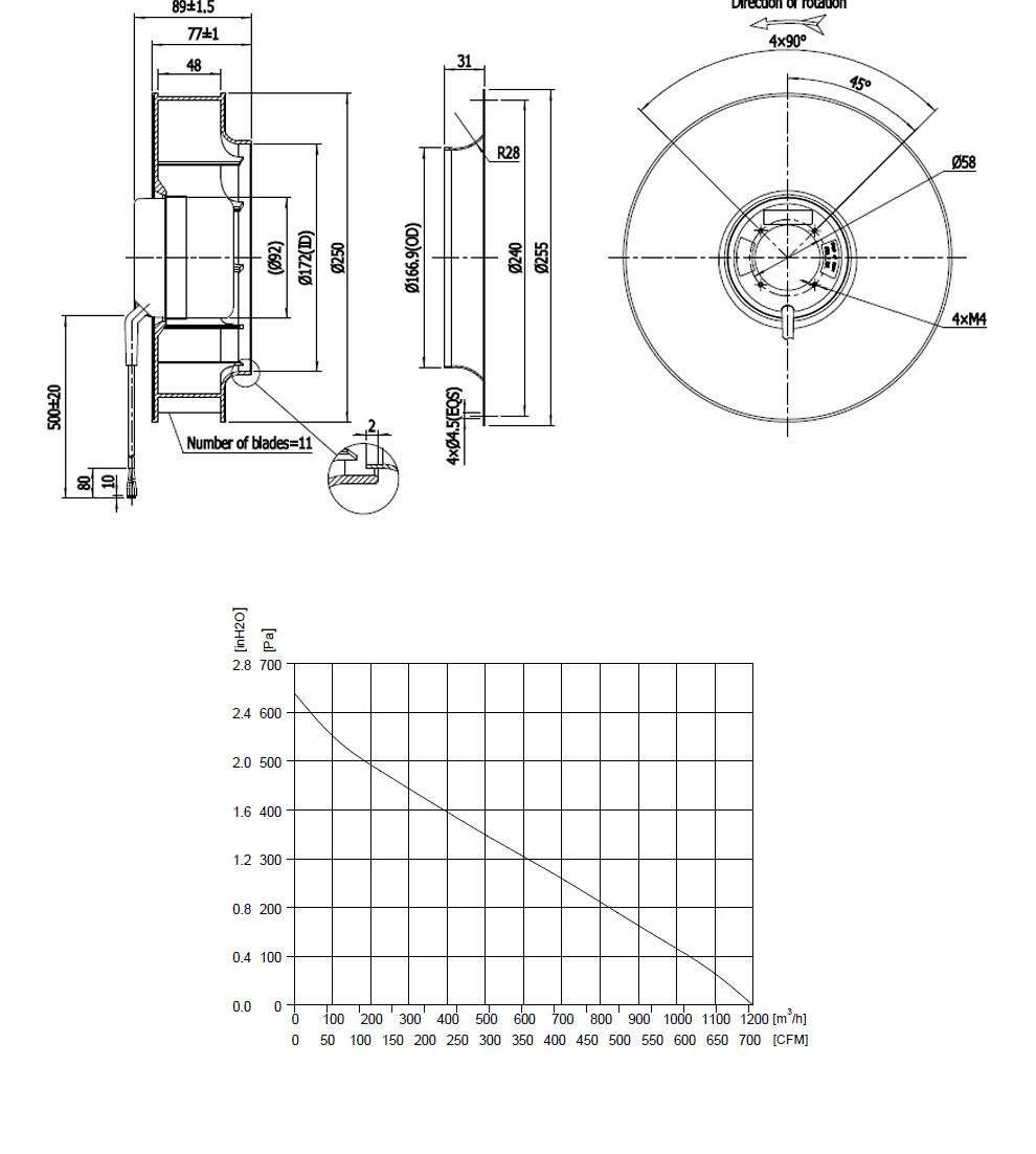 DC-Centrifugal-fan-Backward-250-24H_05