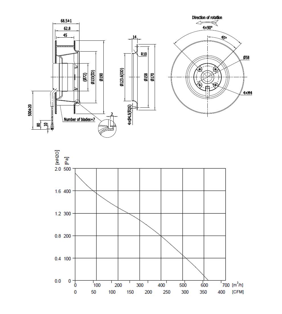 DC-Centrifugal-fan-Backward-190-24M_05