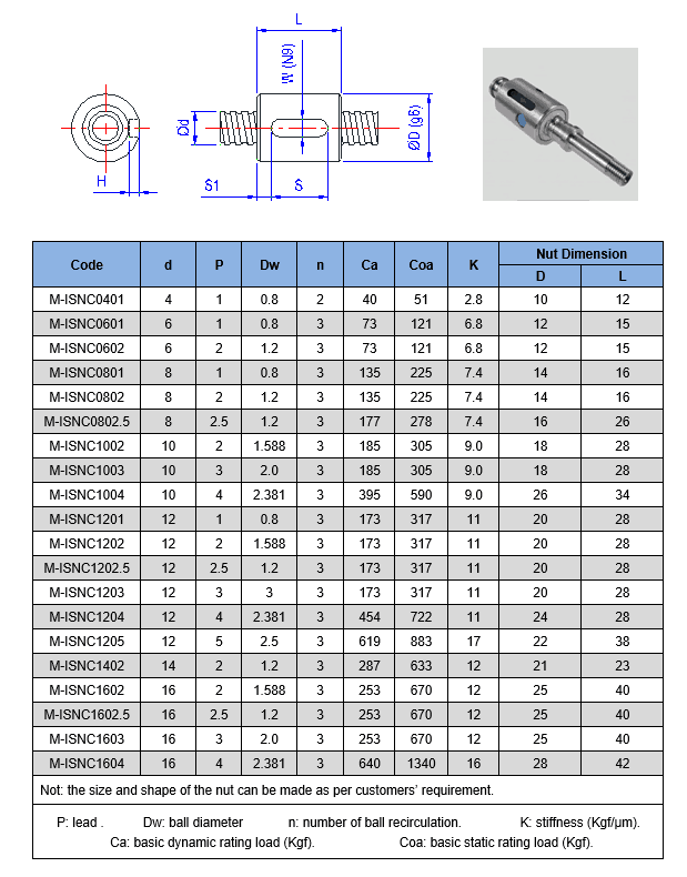high accuracy ball screw (3).png