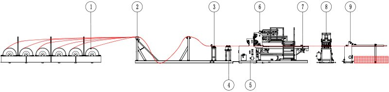Shelves Mesh Welding Production Line Technological Processes.jpg