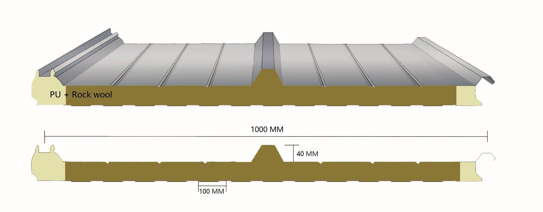 rockwool-core-roof-sandwich-panel-BRDECO