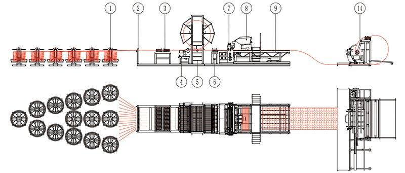 Reinforcement mesh line II(coil wire) Technological Processes1.jpg