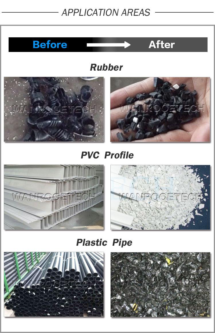 Plastic Pipe Crusher,Plastic Pipe Grinder,Plastic Tube Grinder Machine,Plastic Bottle Crusher Machine,Plastic Grinding Machine