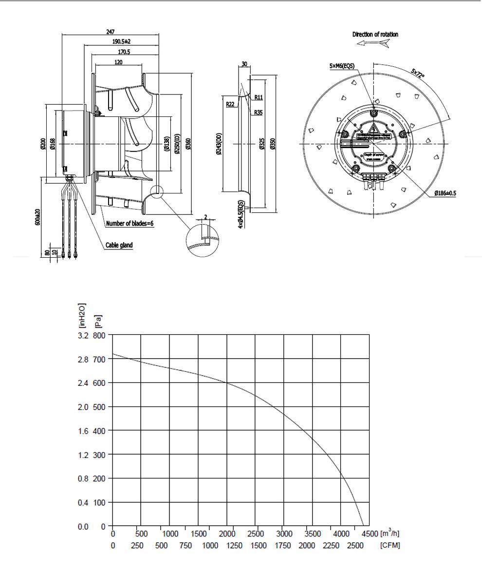 EC-Centrifugal-Backward-355-2EM_02_01
