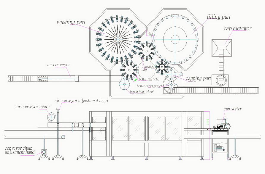 water bottling machine process.jpg