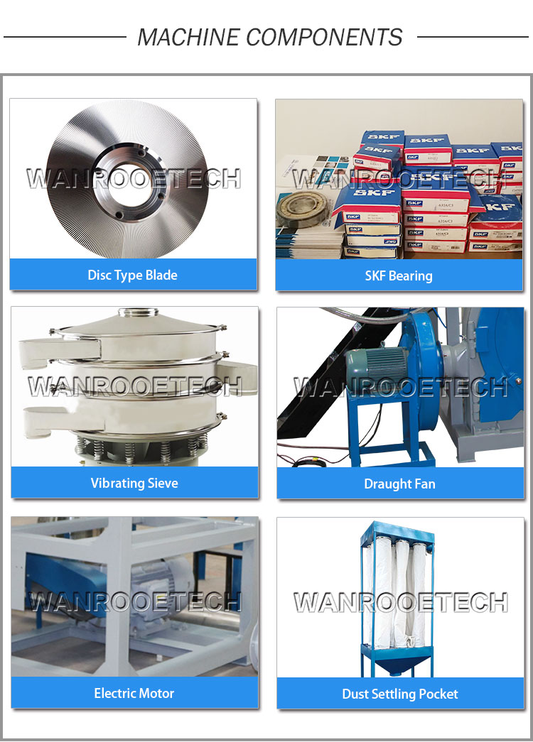 PE、LLDPE、LDPE、MDPE、HDPE Disc Plastic Pulverizer Machine components