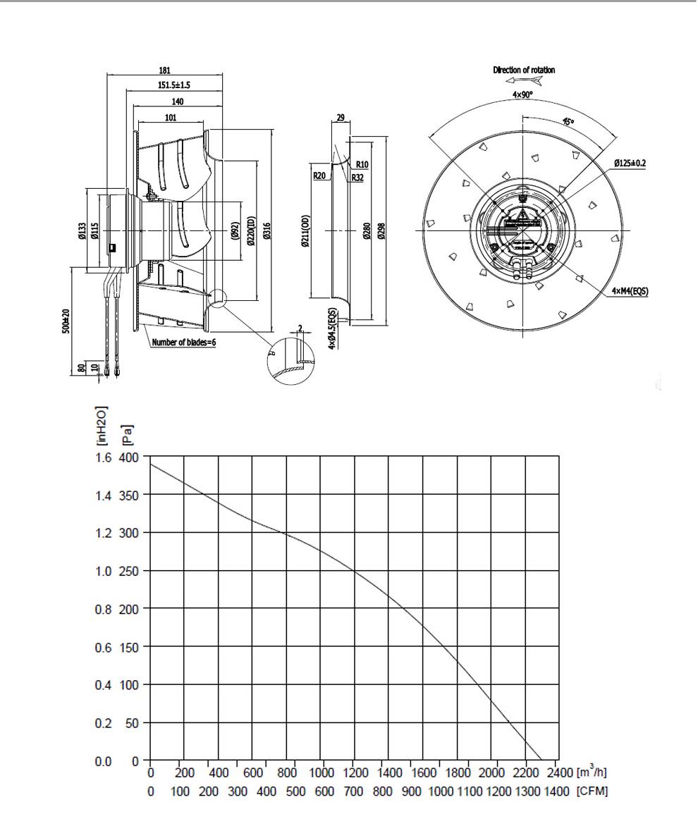 EC-Centrifugal-Backward-310-2EL_02_01