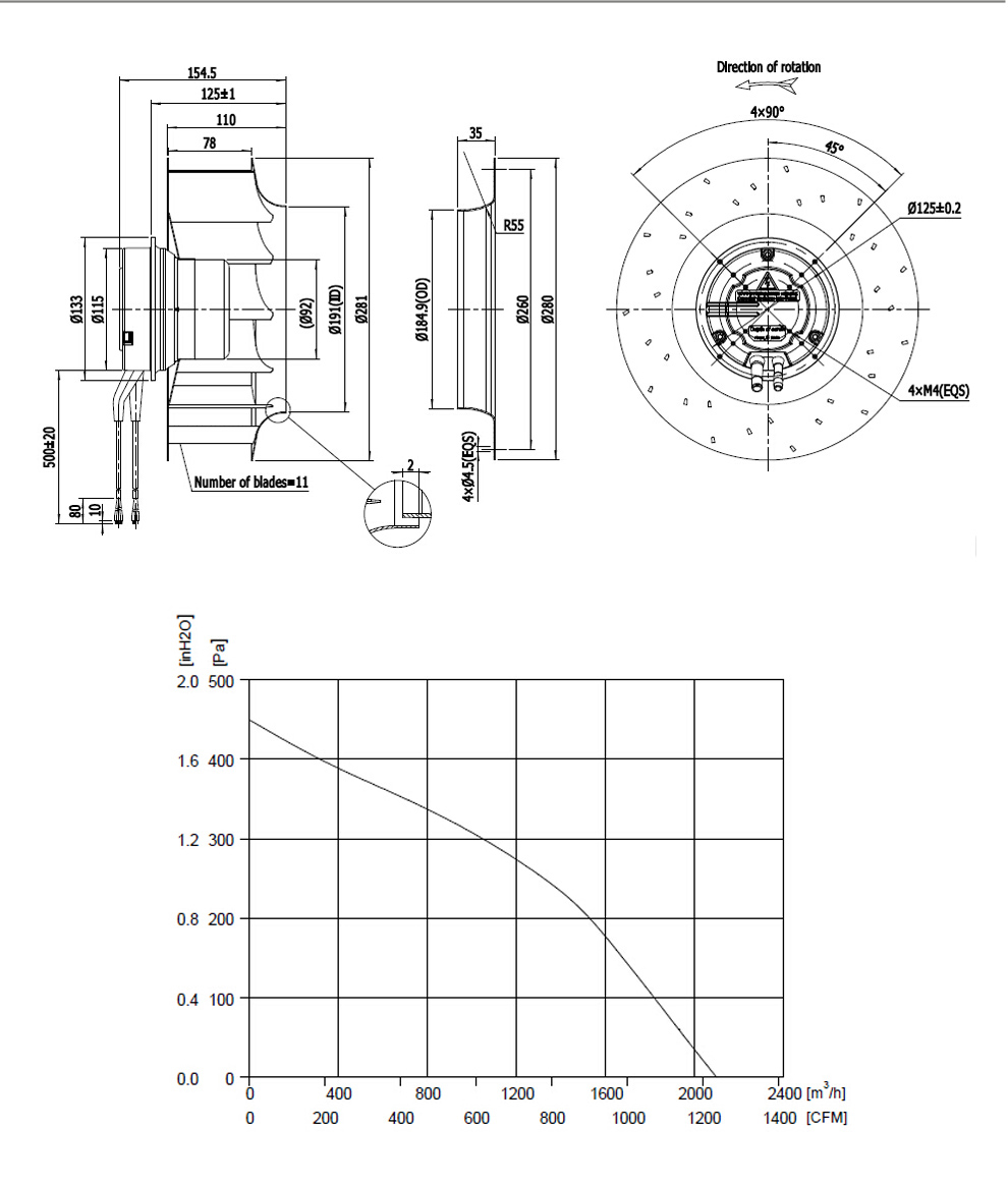 EC-Centrifugal-Backward-280-2EM_02_01