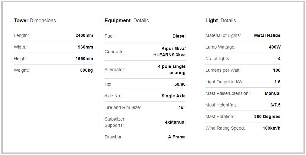 Mobile Lighting Towers For Sale VL1.6K-A