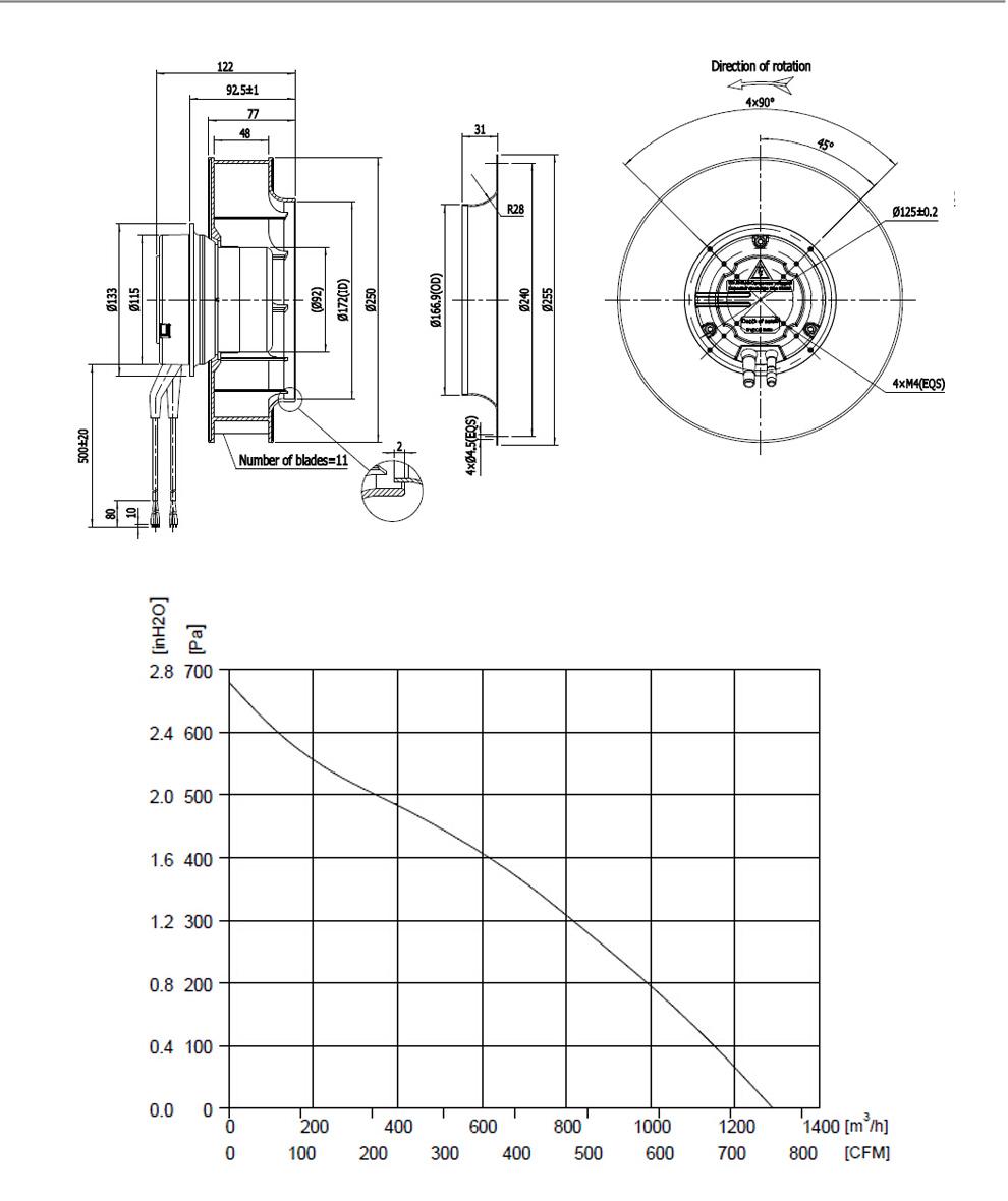 EC-Centrifugal-Backward-250-2EL_02_01