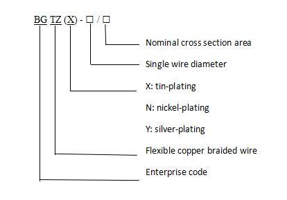 Single wire diameter 005mm awg 44 chinamanufacturersupplier 123 greentooth Images