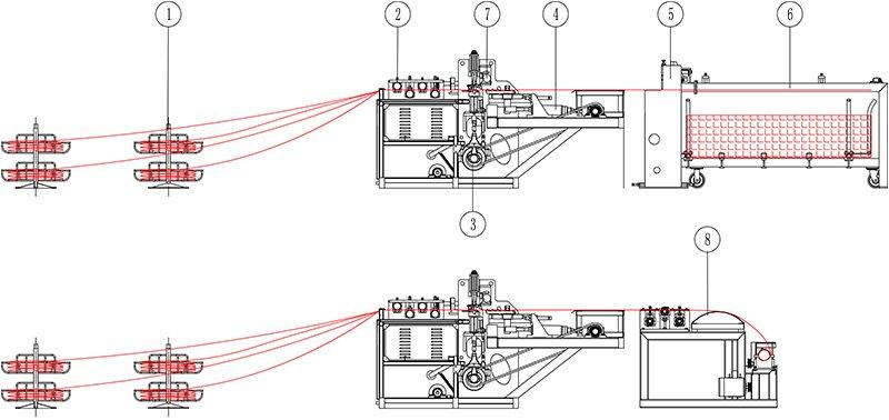 3D panel mesh machine.jpg