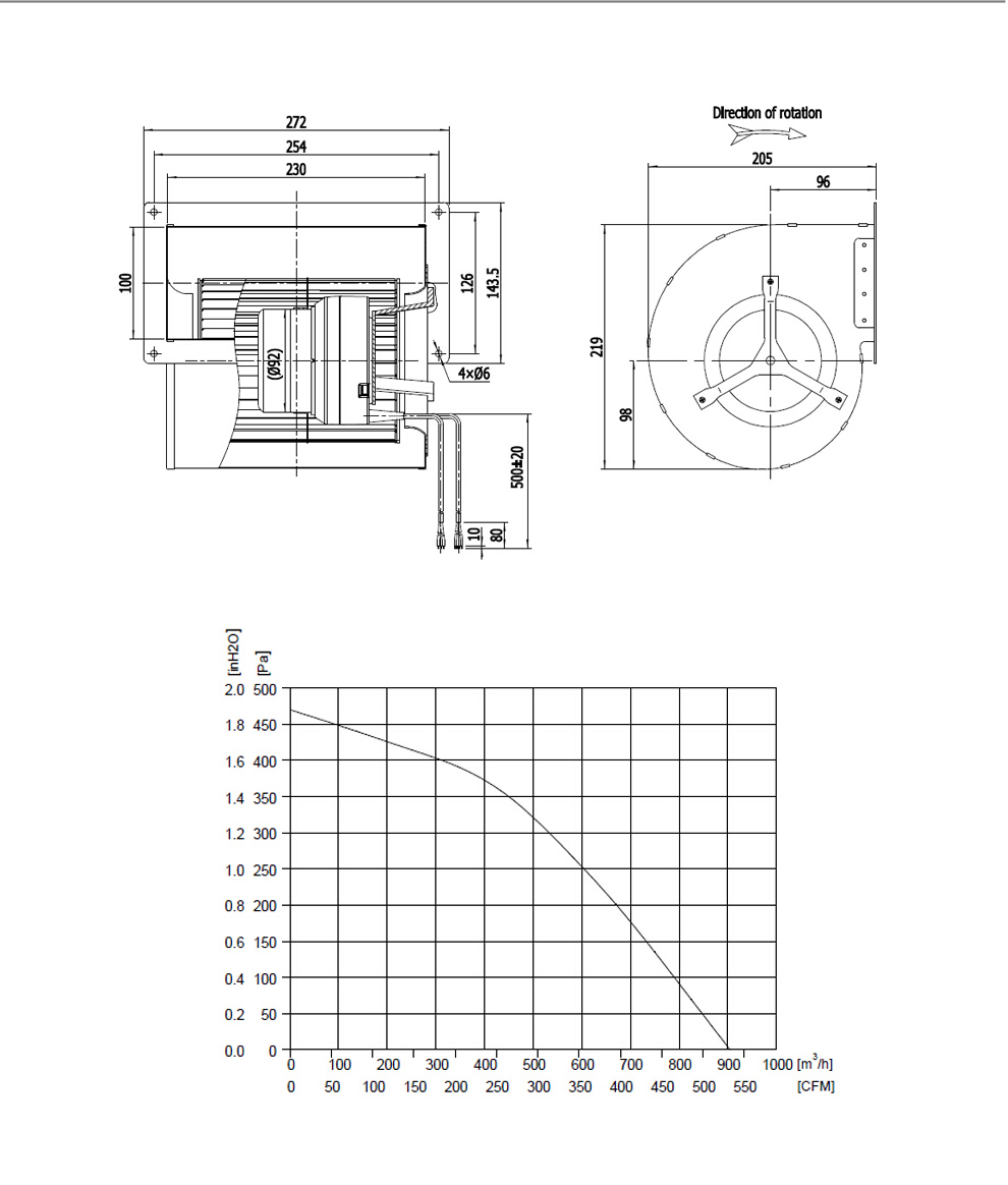 EC-Blower-Dual-146-2EH_02_01