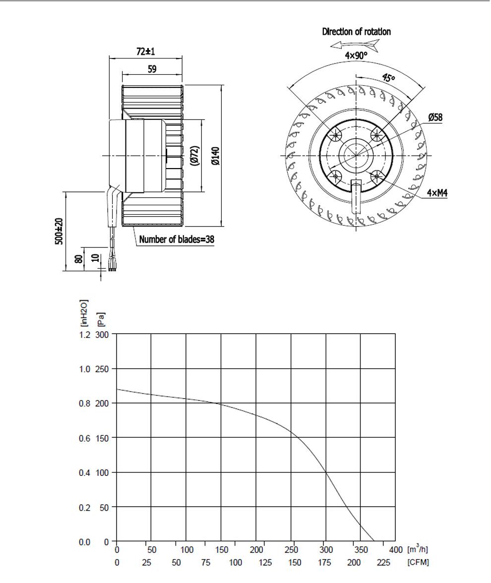 DC-Centrifugal-Forward-160-48M_02_01