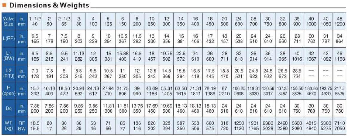 class 150 main dimensions.jpg
