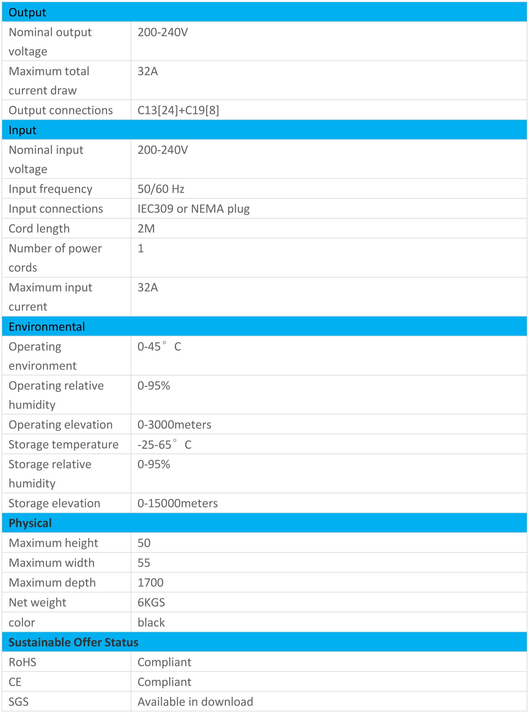 AP21002 BASIC METERED PDU-2