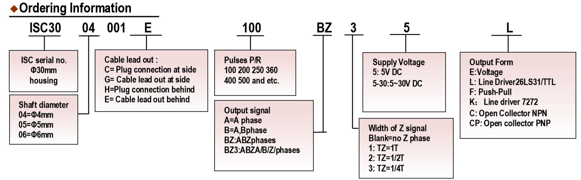 ISC3004选型.png