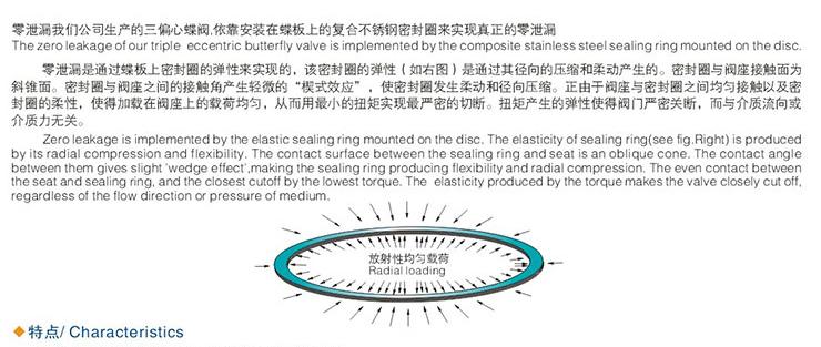 Triple-eccentric-metal-seat-butterfly-valve-description_02.jpg