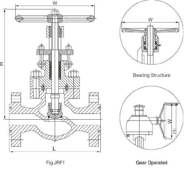 diseño de la válvula de globo del api 600