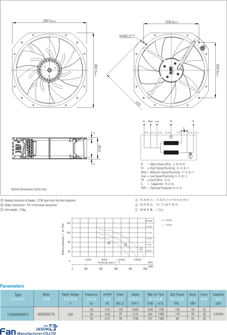 axial fan motor