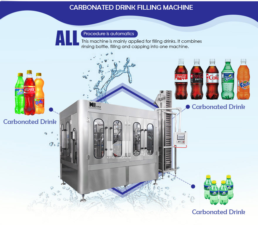 Carbonated Drinks Filling Machine.jpg