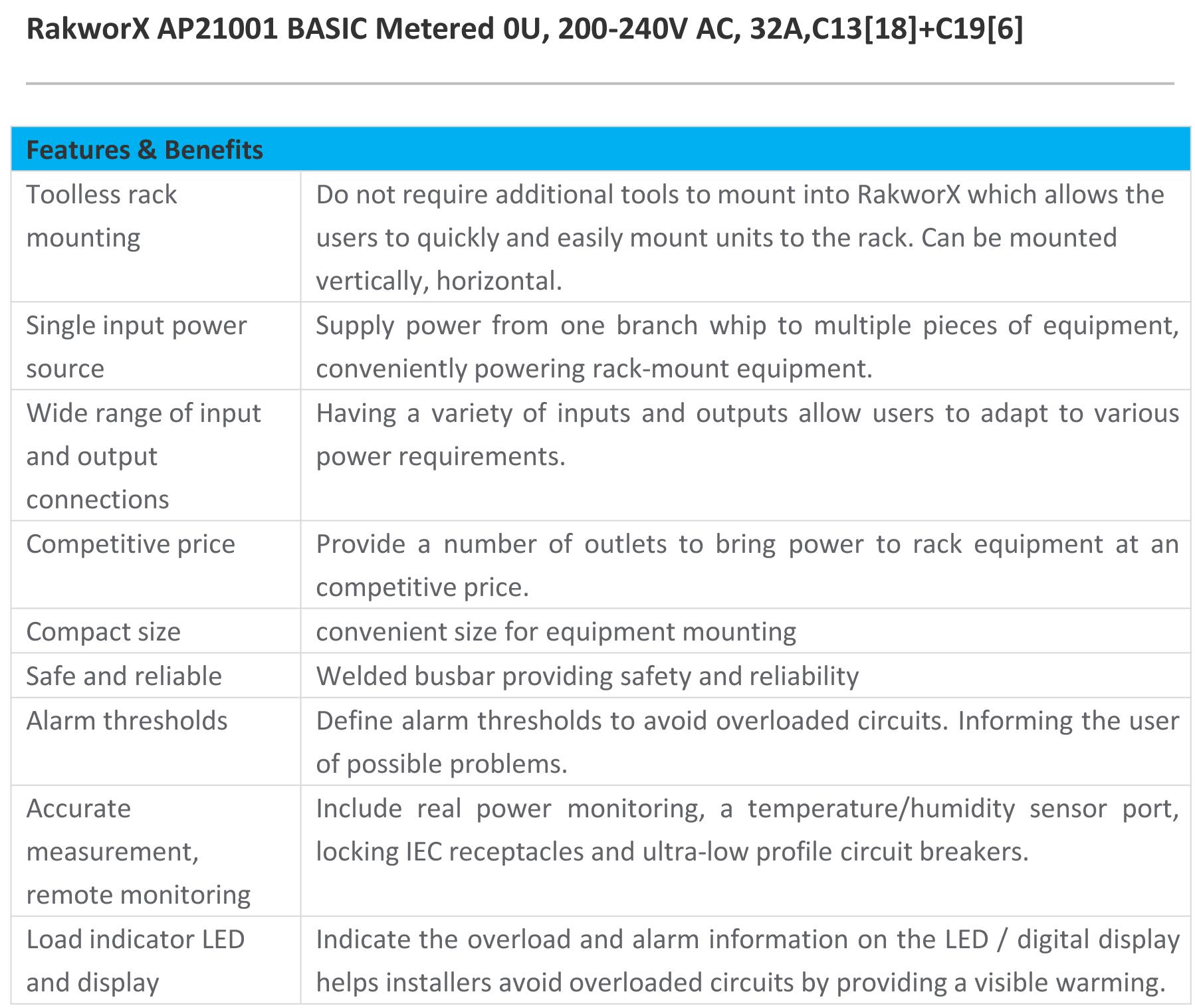 AP21001 BASIC METERED PDU-1