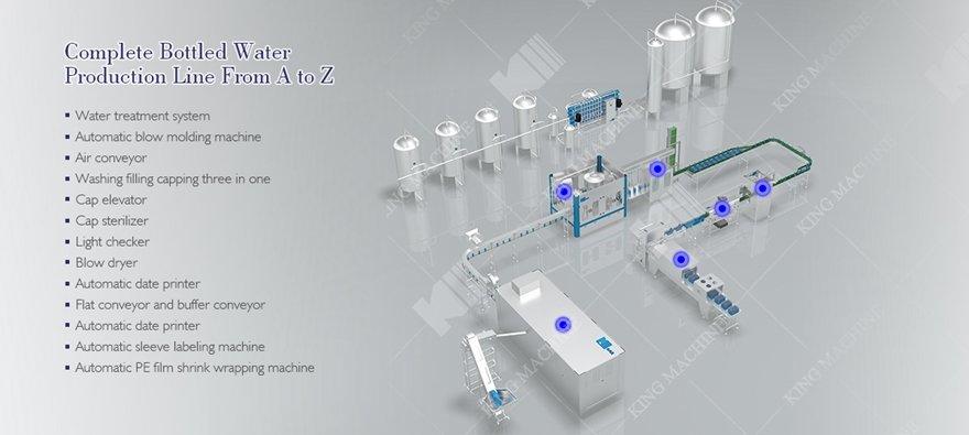 Complete Bottled Mineral Water Production Line.jpg