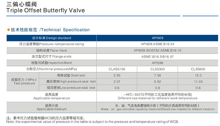 Triple-eccentric-metal-seat-butterfly-valve-specifications_01.jpg