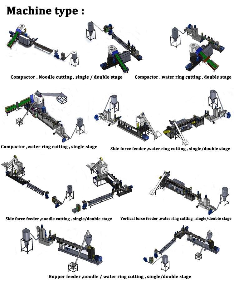 Machine type.jpg