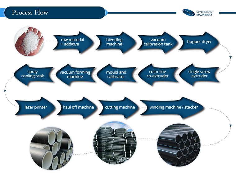 PP-PE-pipe-production-line_06.jpg