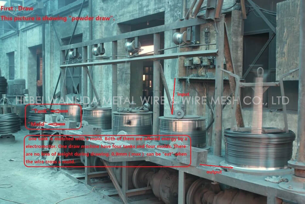 China supplier galvanized coil smooth wire ( BV Certification )