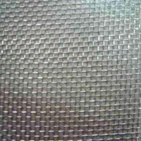Titanium Mesh Filtrating Screen Mesh