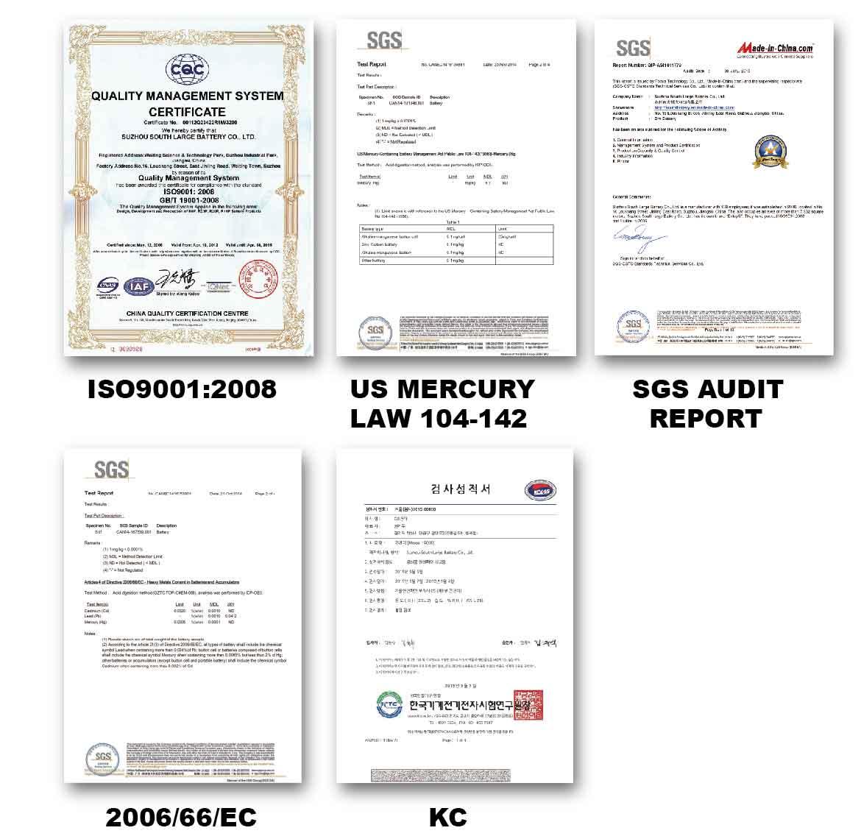 certificates-添加描述