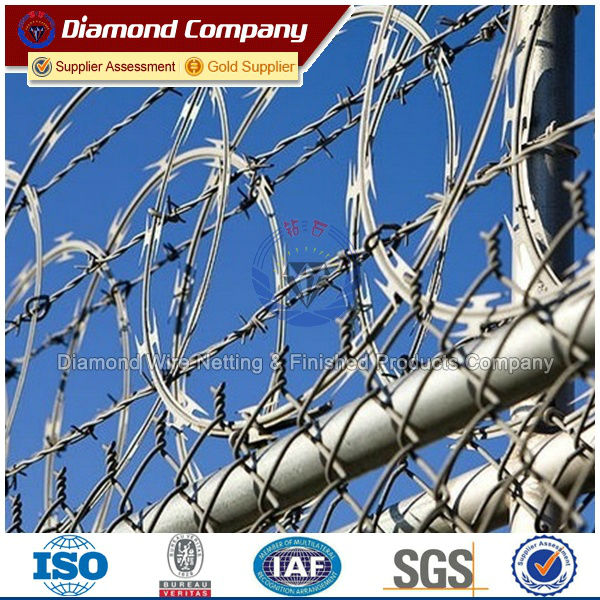 RAZOR WIRE FLAT COIL - Diamond Wire Netting & Finished Products Company