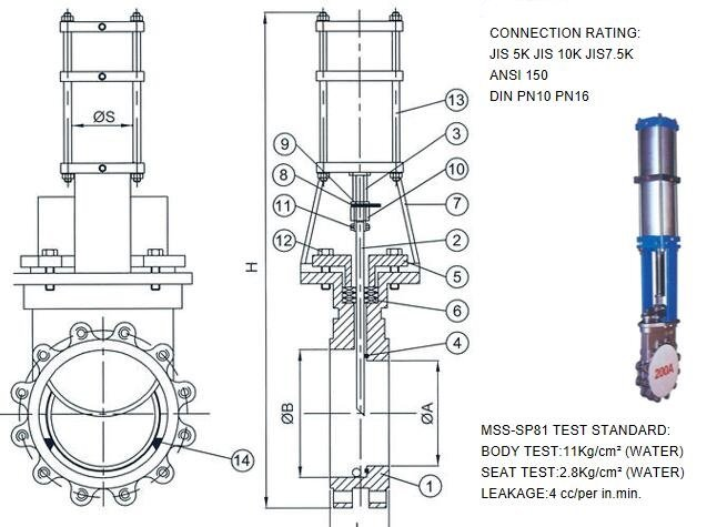 stainless steel 316 knife gate valve