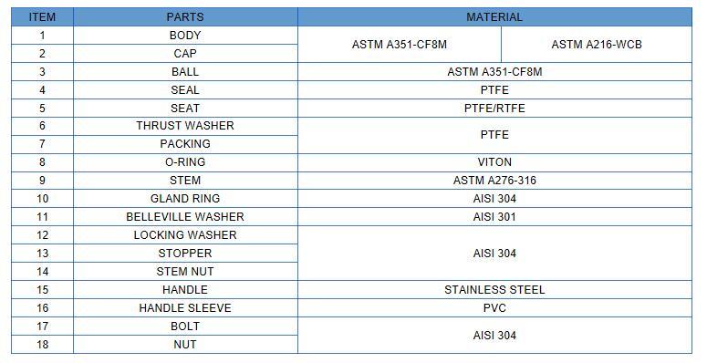 alta vávula de bola del montaje iso5211