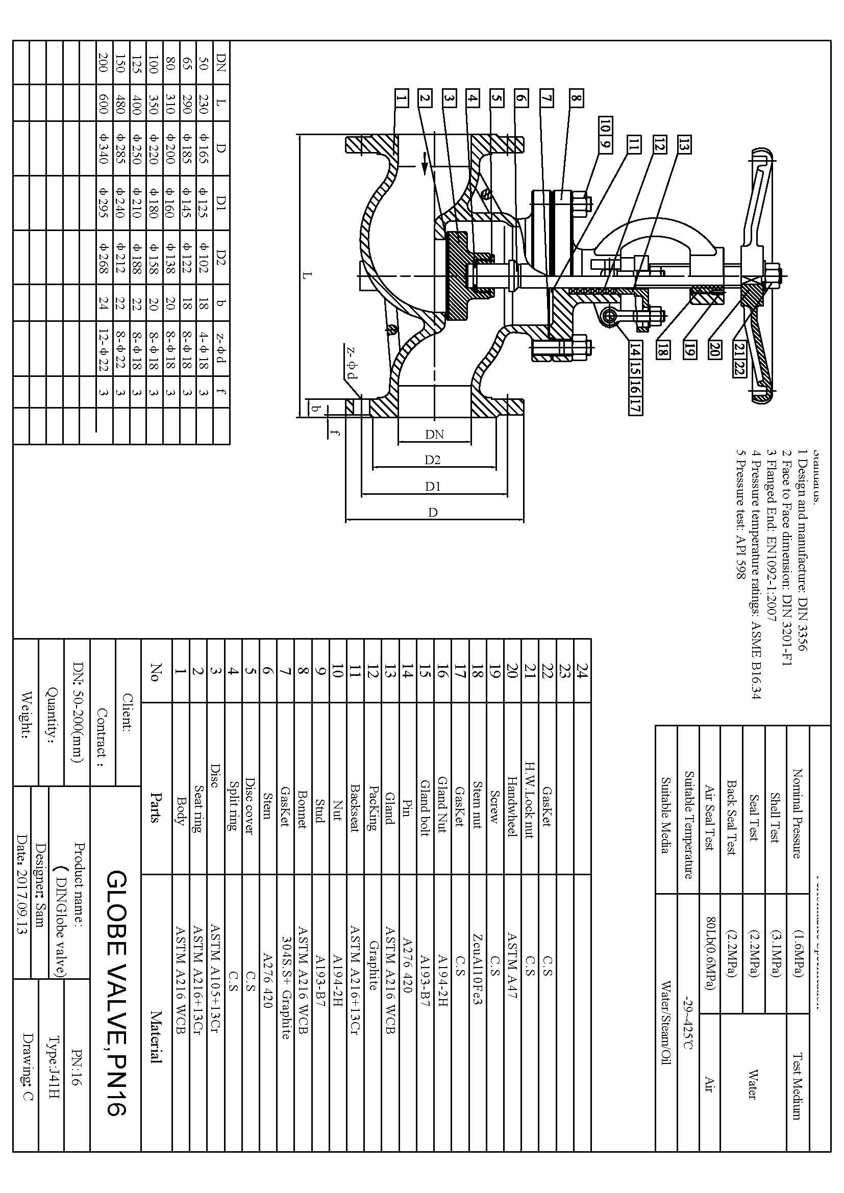 VÁLVULA de GLOBO de la CX DIN3356 PN16.jpg