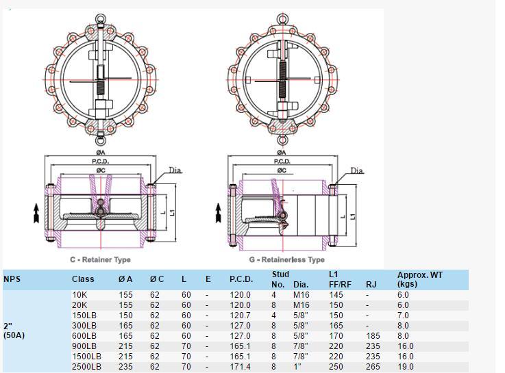 wafer lug type check valve