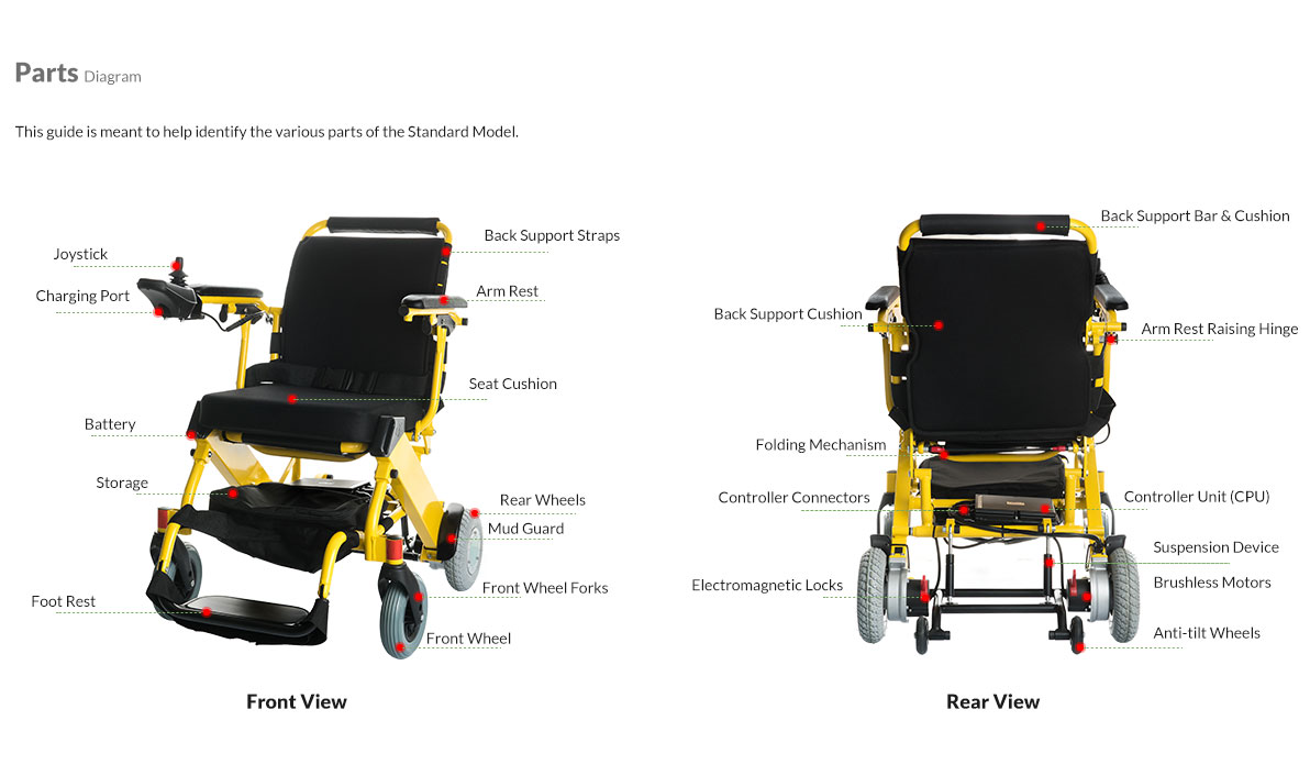 2-Yellow-Electirc-Power-Wheelchair