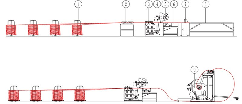 Construction mesh coil machine Technological Processes.jpg