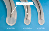 Anti-Static Powder Tubing