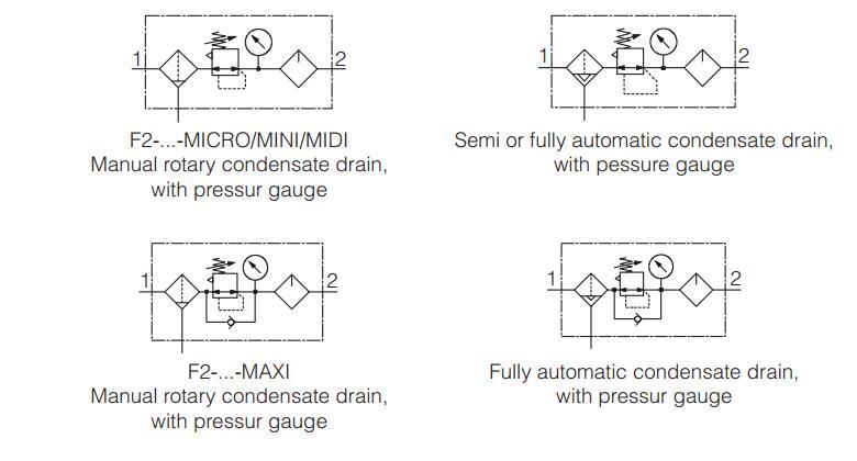 F2 Series Frl Air Filter Regulator Lubricator From China