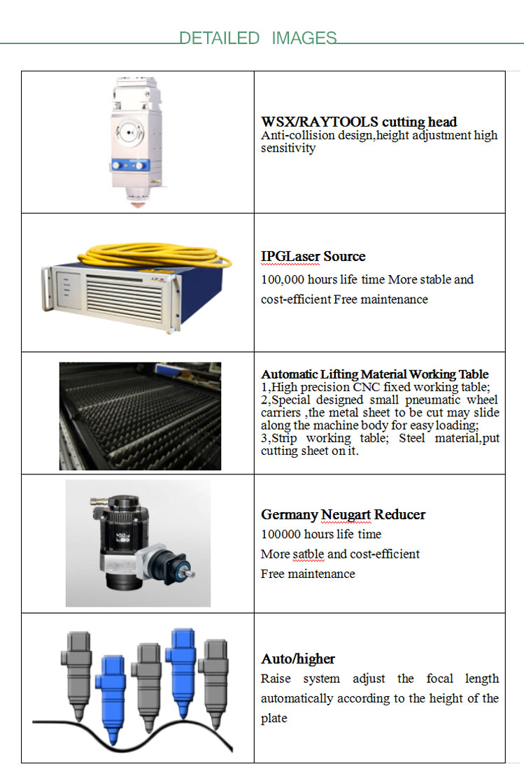 Fiber laser cutting machine accessories