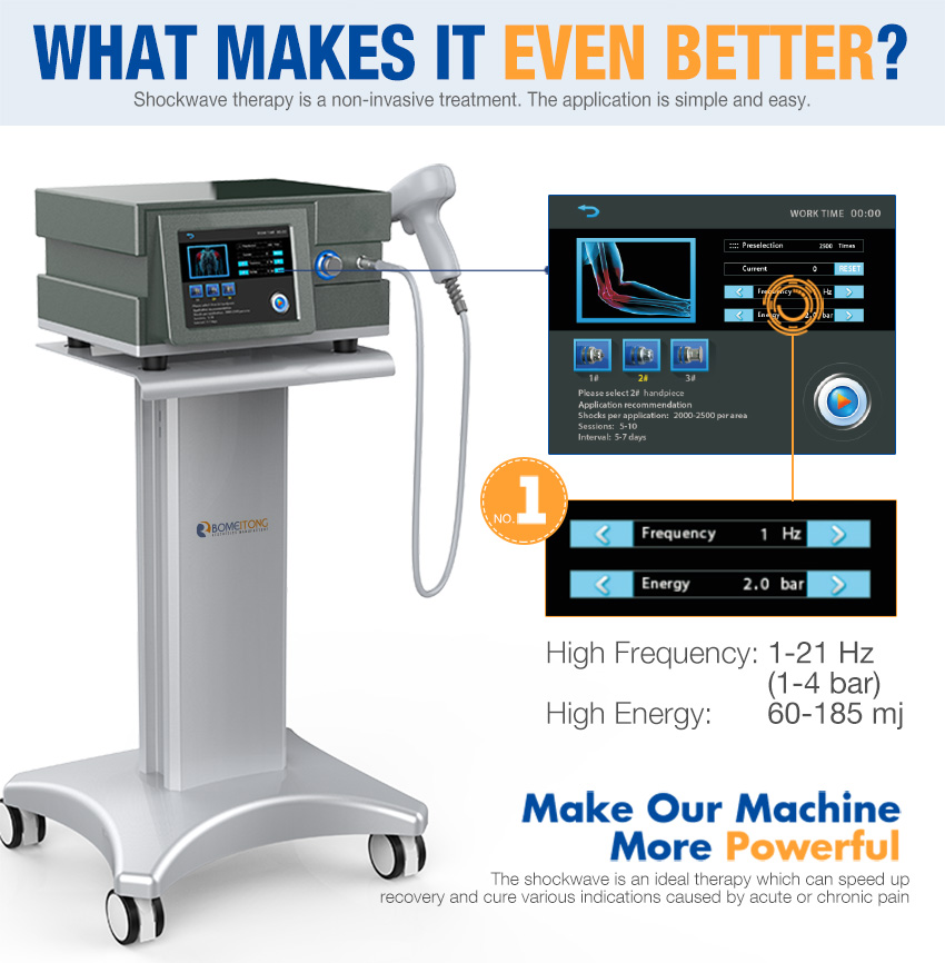 shockwave therapy machine advantage