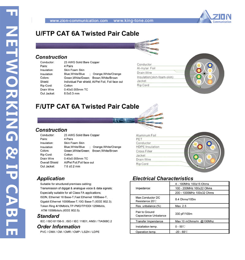 23AWG CAT6A 3